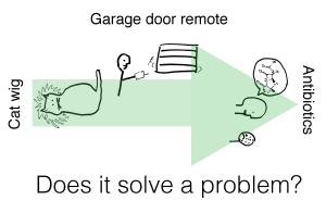 1_problem_green_arrow40pc